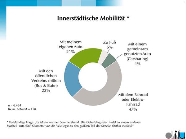 Fantastisch Ein Diagramm Eines Autos Ideen - Die Besten Elektrischen ...